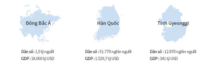 Huge Market